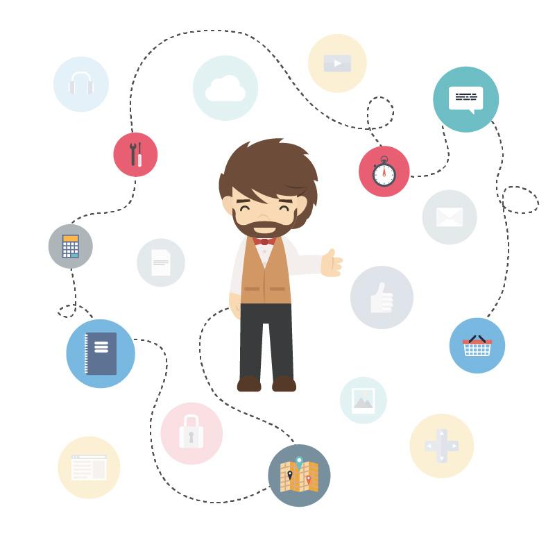 uporabno-spremljanje-uporabnikovih-interakcij-4