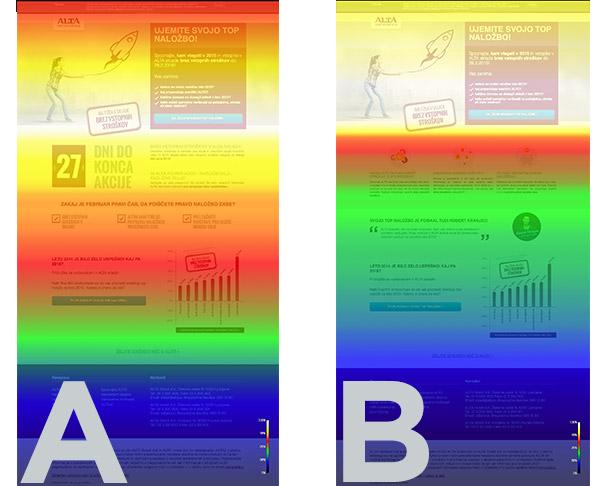 testiranje-a-b