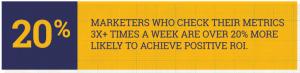 Inbound marketing - analytics stat