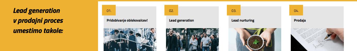 lead generation - prodajni proces