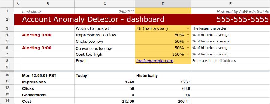 Adwords skripta za zaznavanje anomalij