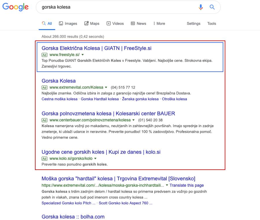 Google Ads SERP positions